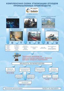 Если услуги, оказываемые Вашей компанией подходит к разделу утилизация отходов и продается в Донецке...